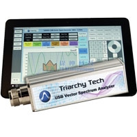 TSA6G1 Mini Spectrum Analyzer